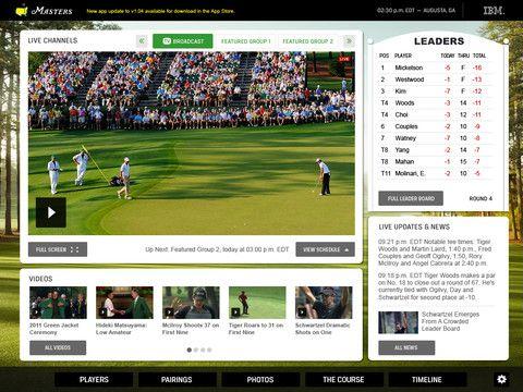masters 2012 ipad app