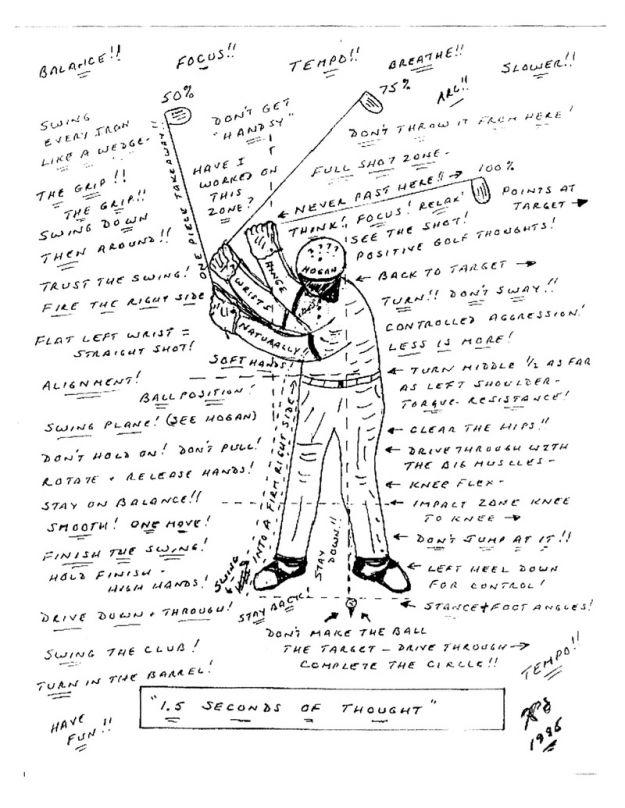 pensieri di golf
