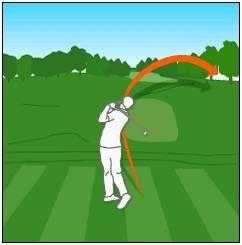 ridurre golf slice
