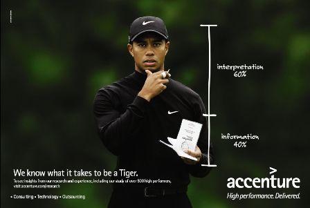 Tiger Woods Accenture